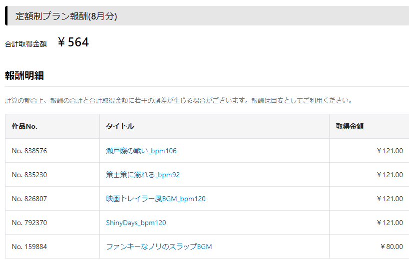 audiostock_report_200809_2